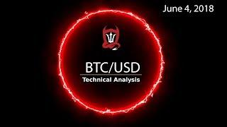 Bitcoin Technical Analysis (BTC) : Pot Shots at the Moon Shot  [06/04/2018]