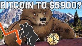 Bitcoin Has Fallen to $6300 - Is $5900 Bitcoin Next?