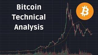Bitcoin Crash Price Prediction June 22 2018