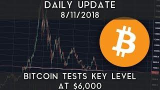 Daily Update (8/11/18) | Bitcoin tests key level at $6,000