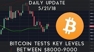 Daily Update (5/21/2018) | Will Bitcoin break above $9,000?