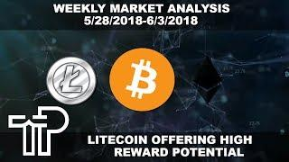 Litecoin Offering High Reward Potential Vs. Bitcoin & Ethereum | Weekly Crypto Market Analysis