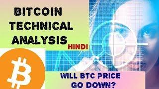 BITCOIN PRICE UPDATES TECHNICAL ANALYSIS LIVE CHART HINDI