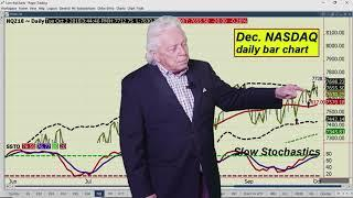 Ira Epstein's End of the Day Financial Video 10 2 2018