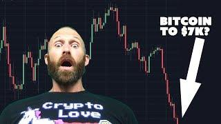 How Low Will Bitcoin & Altcoins Go?? ???? (w/ Technical Analysis)