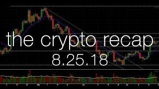 Bears defend $6,800, is a rug pull in the works?? - 8.25.18 Bitcoin (XBT) technical analysis