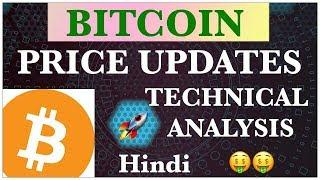 BITCOIN PRICE UPDATE TECHNICAL ANALYSIS LIVE TRADING CHART HINDI