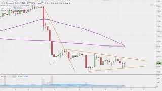 Bitcoin Chart Technical Analysis for 09-11-18