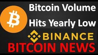 Bitcoin News: Bitcoin Volume Hits Yearly Low and Binance Charity Donations