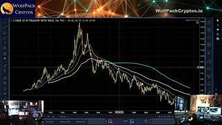 Bitcoin Trading Crypto Market Update & NEWS