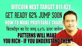 ???? Bitcoin Next Target $11,421 Soon. Bitcoin Patterns Will Make 62% Jump in Price Soon.