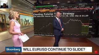 Will Inflation impact Cryptocurrency market!? | Bloomberg News