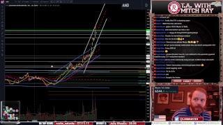 Bitcoin Bullish Divergence. Episode 99 - Cryptocurrency Technical Analysis
