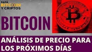 Bitcoin análisis de precio, Zona de guerra 6K a 7K