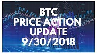 Bitcoin Price Prediction 9/30/2018