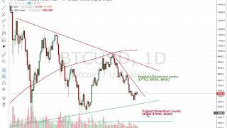 Bitcoin consolidating  - What to expect?