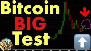 Bitcoin Facing HUGE Test - Will It Pass or Fail?