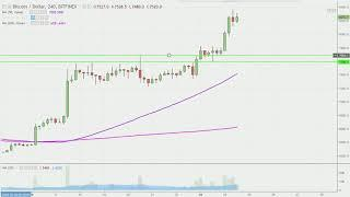 Bitcoin Chart Technical Analysis for 07-24-18