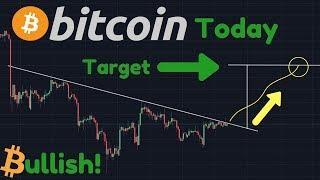 BULLISH Pattern! Back To $7,100?? [Bitcoin Today]