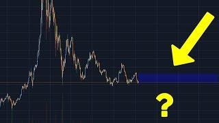 THE BITCOIN PATTERN THAT NO ONE IS TALKING ABOUT - BTC/CRYPTOCURRENCY TRADING ANALYSIS