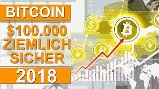 BITCOIN $100.000 ZIEMLICH WAHRSCHEINLICH
