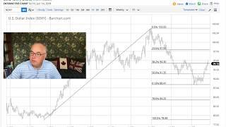 Technical Analysis Special: Gold, Bitcoin, Silver, Dow, Dollar and Currencies.