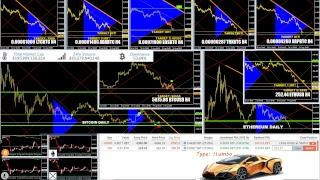 Crypto Currencies Trading - Live 24/7 Best Technical Analysis