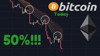 Bitcoin Bouncing Down! | 50% Bitcoin Dominance! | Ethereum FALLING Below Support!