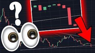 Bitcoin falls bellow it's Trendline...