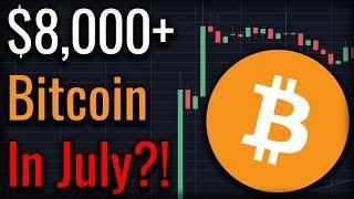 Bitcoin Rally: How Bitcoin Can Reach $8,000 In July (2018)
