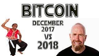 Bitcoin Price 2017 vs 2018 | Bitcoin Funny Video | Share Maximum