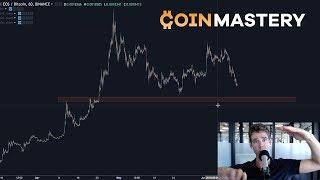 BTC Falling + Bouncing - Levels To Watch, EOS Voting, Coinbase Index, Tether, Central Banks - Ep214