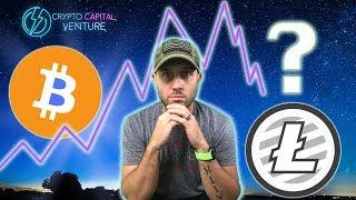 Bitcoin Price (BULLISH) and News Update - Live