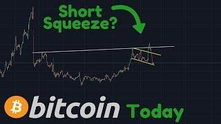 Short Squeeze Incoming? MASSIVE Trading Opportunity If True!! [Bitcoin Today]