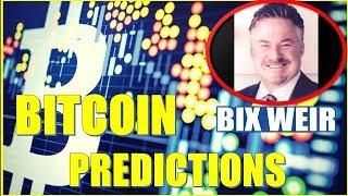 Bitcoin Predictions with BIX WEIR -- What's the Future For Bitcoin Futures In 2018?