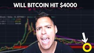 DOES BITCOIN NEED TO HIT $4K TO REACH $50K+? AND WILL IT?