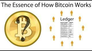 How Bitcoin Works in 5 Minutes