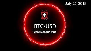Bitcoin Technical Analysis (BTC/USD) : Bullievers Know. New Highs Are In Our Future...