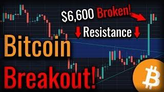 Markets Turn Green As Bitcoin Breaks Resistance! Coinbase Bundle Announced!