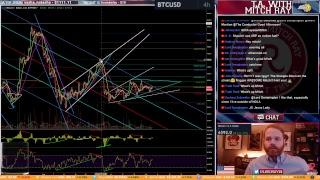 Bitcoin At Critical Resistance! ETH LTC XRP Waiting. Episode 139 - Cryptocurrency Technical Analysis
