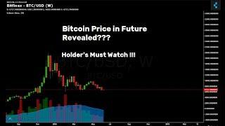 ????Bitcoin Price in Future Revealed  ???