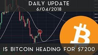 Daily Update (6/4/18) | Is bitcoin heading for $7,200?