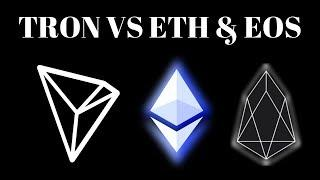 "TRON ""100x Better Than Ethereum And EOS"", $10,000 Bitcoin In 2 Months?"