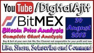 Bitmex Bitcoin Price Prediction 24 August 2018