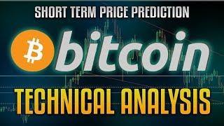 Bitcoin Price Prediction 2018 - Bitcoin Price Manipulation Investigation