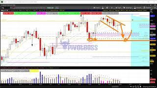 PivotBoss Pre-Market Video [Aug 20, 2018]: #Bitcoin is Building Energy for a Move